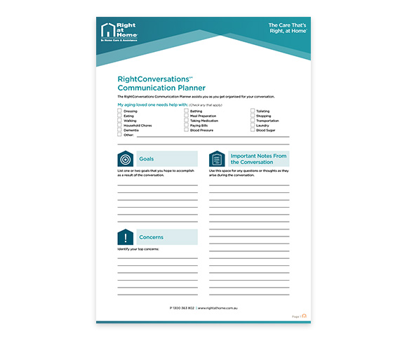 RightConversations Communication Planner